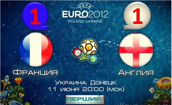 Чемпионат Европы – 2012. 1-й тур. Группа С. Франция – Англия